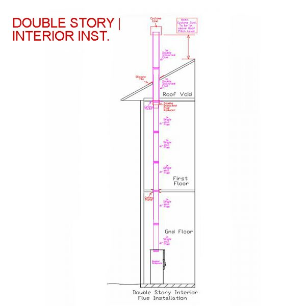 Double Story Installation